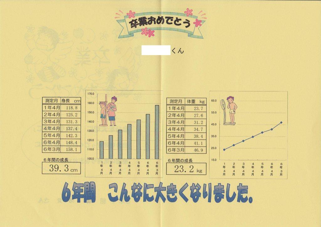 Seichoukiroku_2